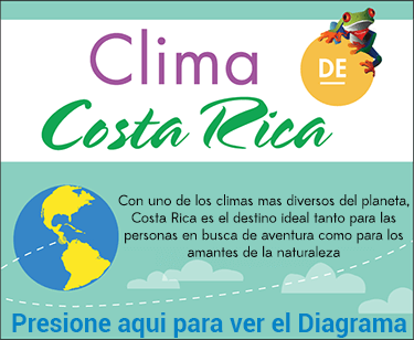 Clima de Costa Rica Infographic Preview